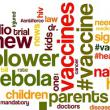 biology 5la word cloud for vaccines
