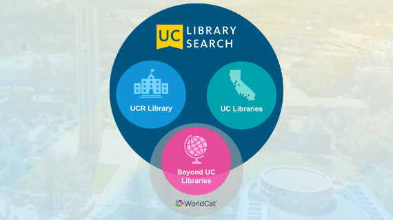 UC Library Search replaces the local UCR Library catalog and Melvyl