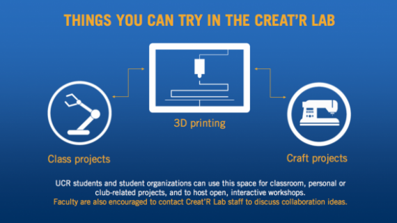 Things to try in the Creat'R Lab